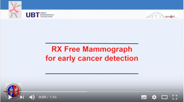 The idea of a Rx free mammograph for breast cancer detection